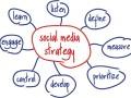 social-media-strategy